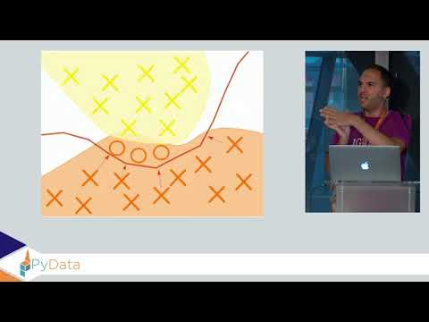 Image from Keynote: Trusted AI – Building Reproducible, Unbiased and Robust AI Pipelines using the python OpenSource sta