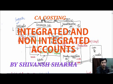 INTEGRATED AND NON INTEGRATED ACCOUNTS LECTURE 1