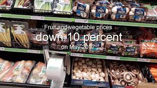 Summary of the food price index for May 2018
