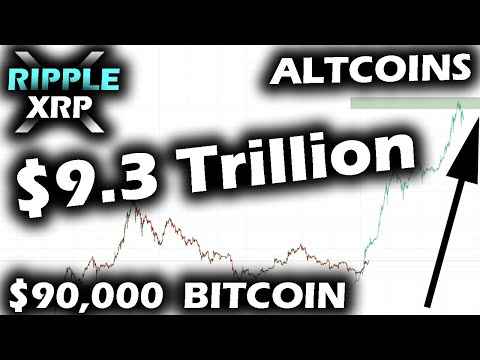SHOCKING Price Prediction Show ALTCOINS Like RIPPLE XRP To Take 85% Of Market While BTC Hits $90,000