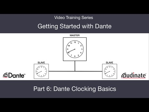 Getting Started with Dante: 6. Dante Clocking Basics