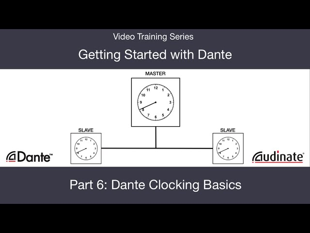 Getting Started with Dante part 6: Dante clocking basics