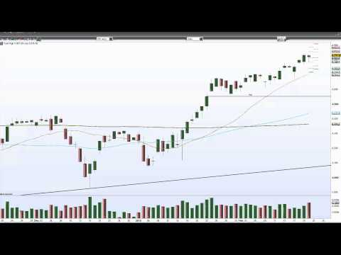FTSE 100, DAX, CAC & Eurostoxx: Weekend Analysis