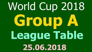 World Cup Group A Points Table 2018 - World Cup 2018 Group A League Table Team Standings