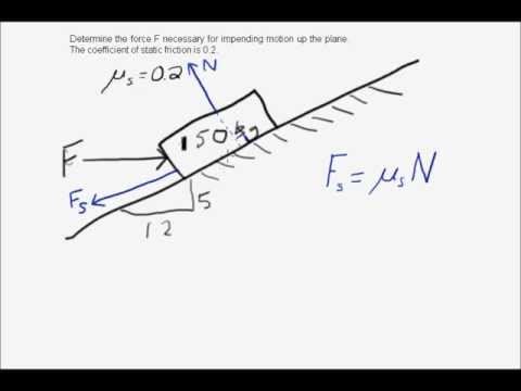 Static Friction - Find force for impending motion