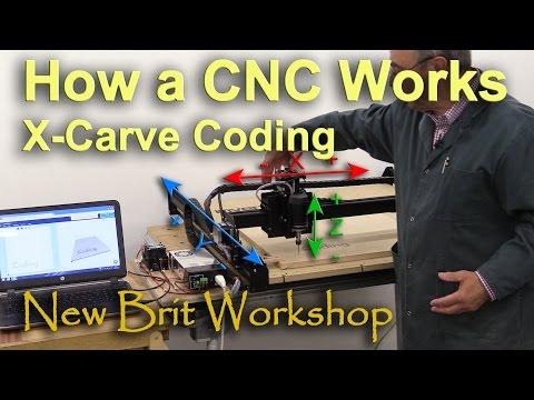 How a CNC Works - X Carve Coding