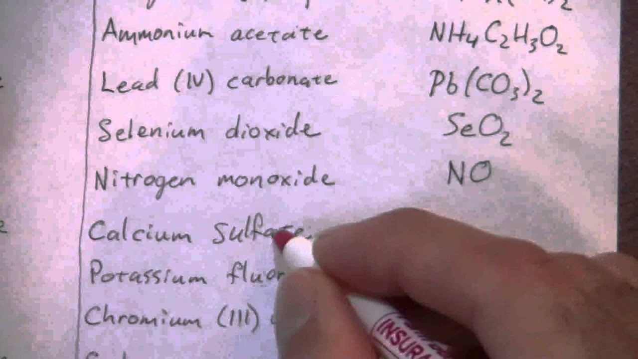 Writing formulas from names 1 of 2 youtube biocorpaavc Images
