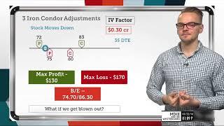 3 Iron Condor Adjustments   Options Trading Concepts