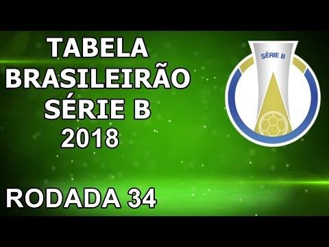 tabela do brasileirao serie a 20014