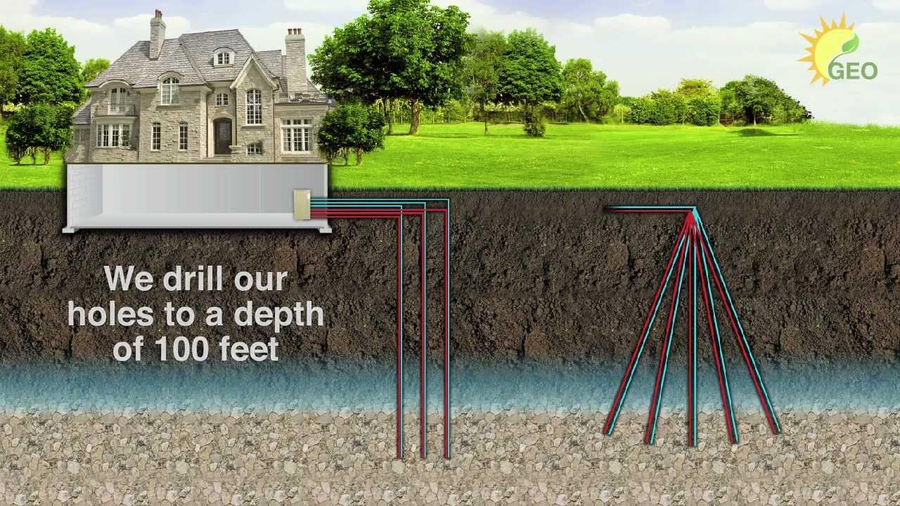 geothermal energy diagram simple [ 1280 x 720 Pixel ]