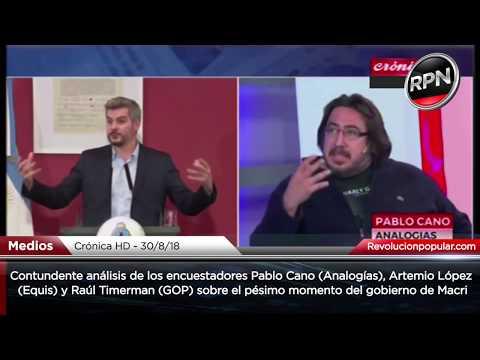 MACRISIS: contundentes números de los encuestadores Pablo Cano, Artemio López y Raúl Timerman