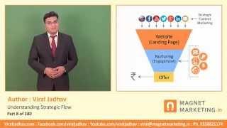 Strategic Flow of Internet Marketing or Digital Marketing Online Training by Viral Jadhav