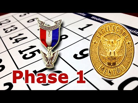 Eagle Scout Process for Mentors Phase 1Requirments & Timing