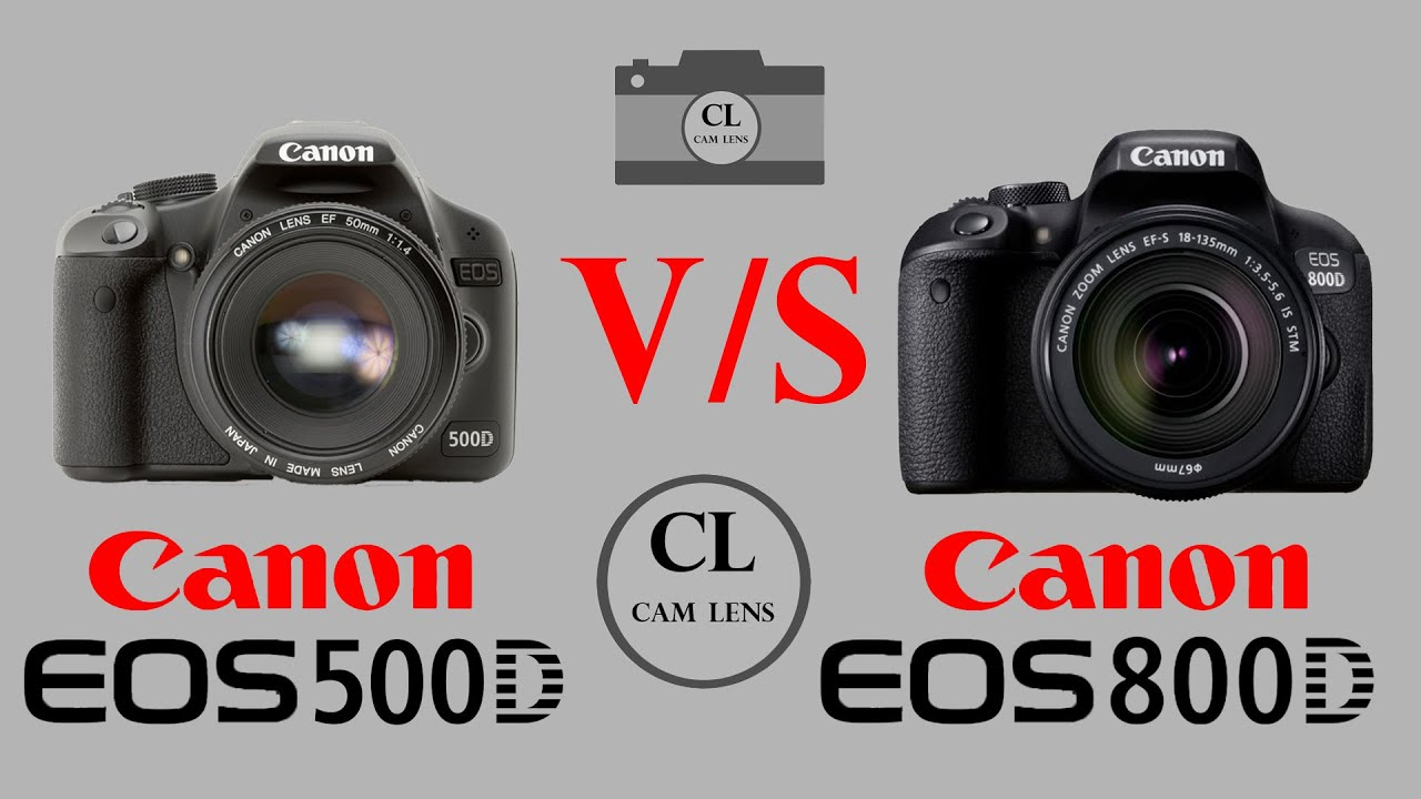 how to use canon 500d video
