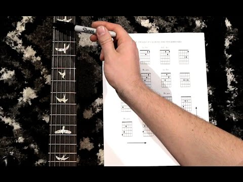 How to See Triads on the Guitar's Neck | Guitarworld
