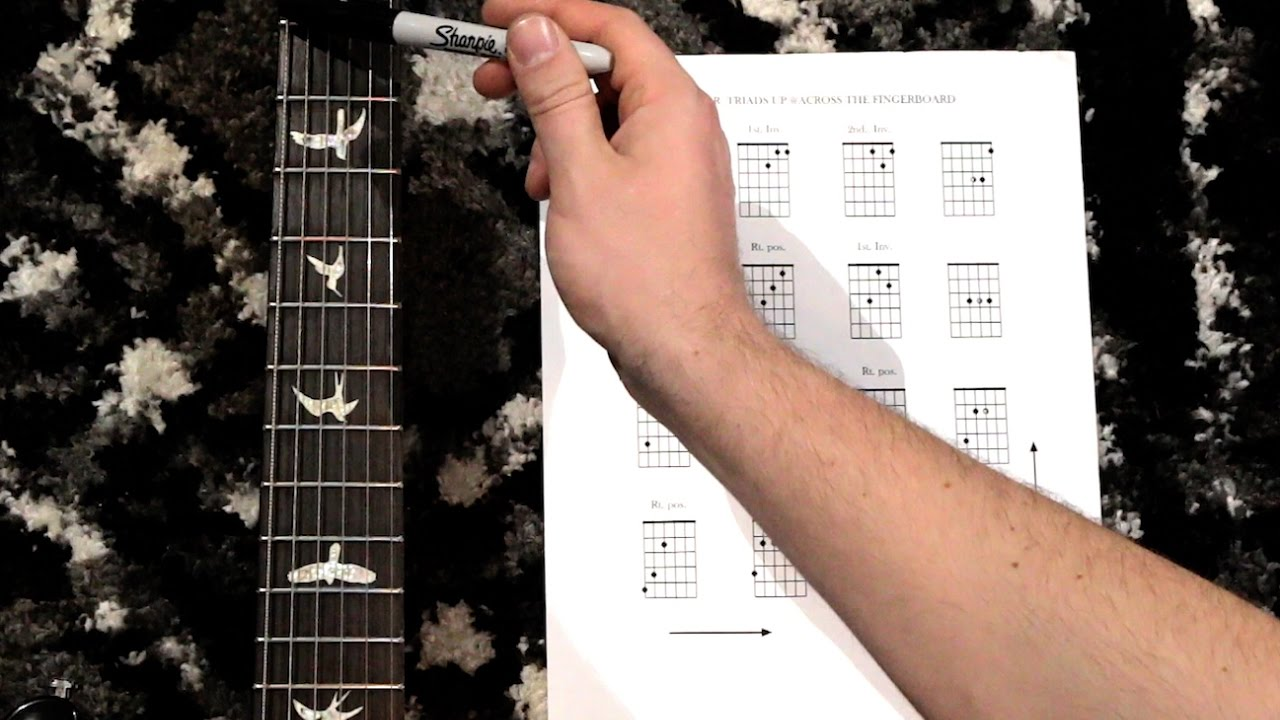 How To See Triads On Guitar Music Is Win Thewikihow Electric Diagram Intuitive