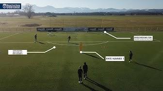 Das ReSwitch Trainingssystem im Einsatz beim Training am Deutschen Fußball Internat!