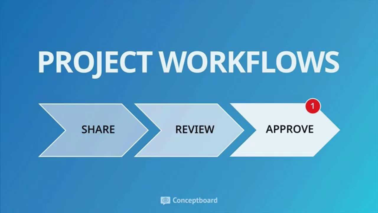 New! Project Workflows in Conceptboard