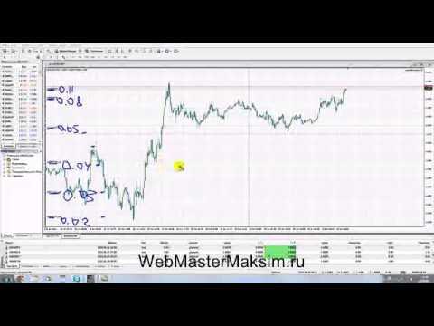 Заработок на форексе с помощью советника ilan1.6dynamic торговля на бирже через итернет