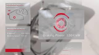 F1 Brembo Brake Facts 2018 - Brazil