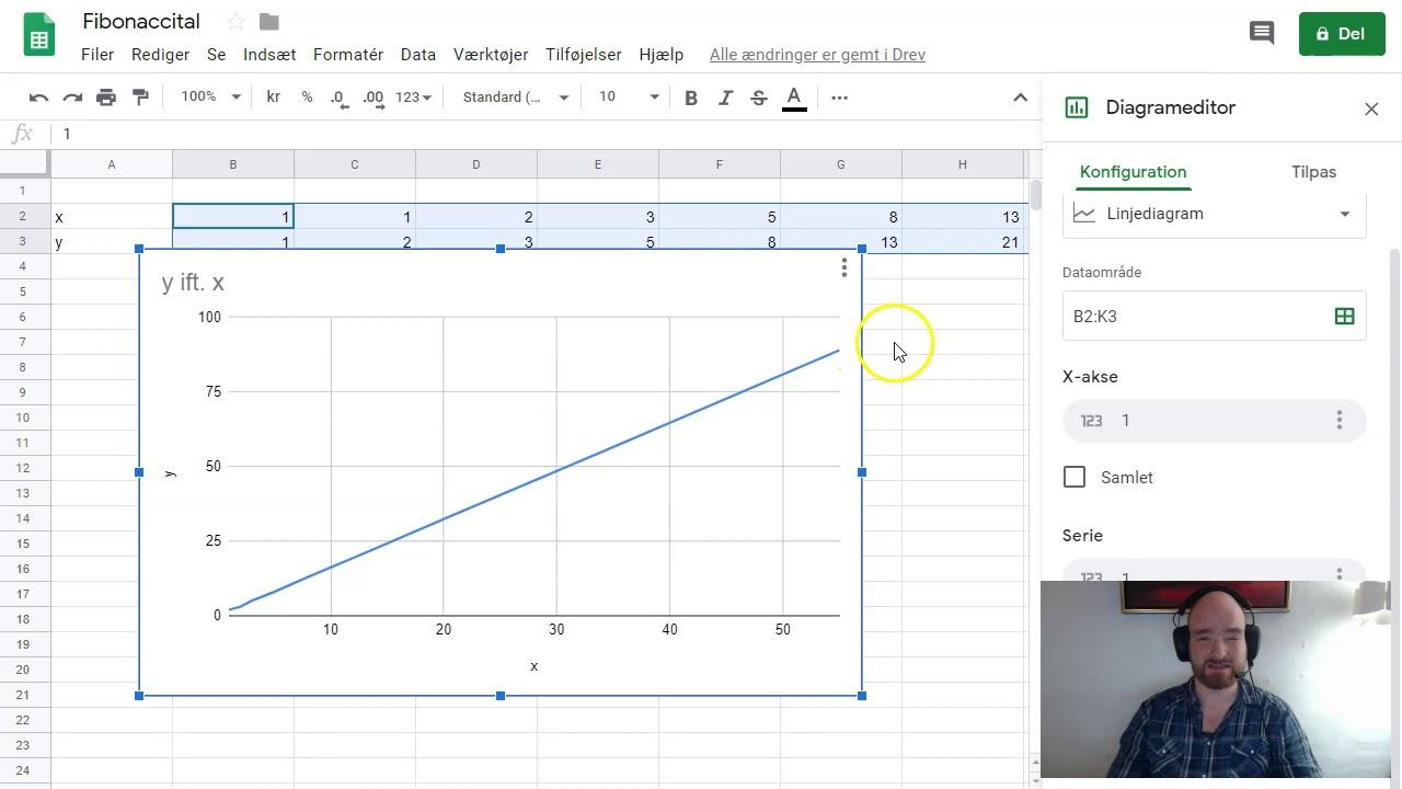 Fibonaccital og det gyldne snit (tendenslinje i google sheets)