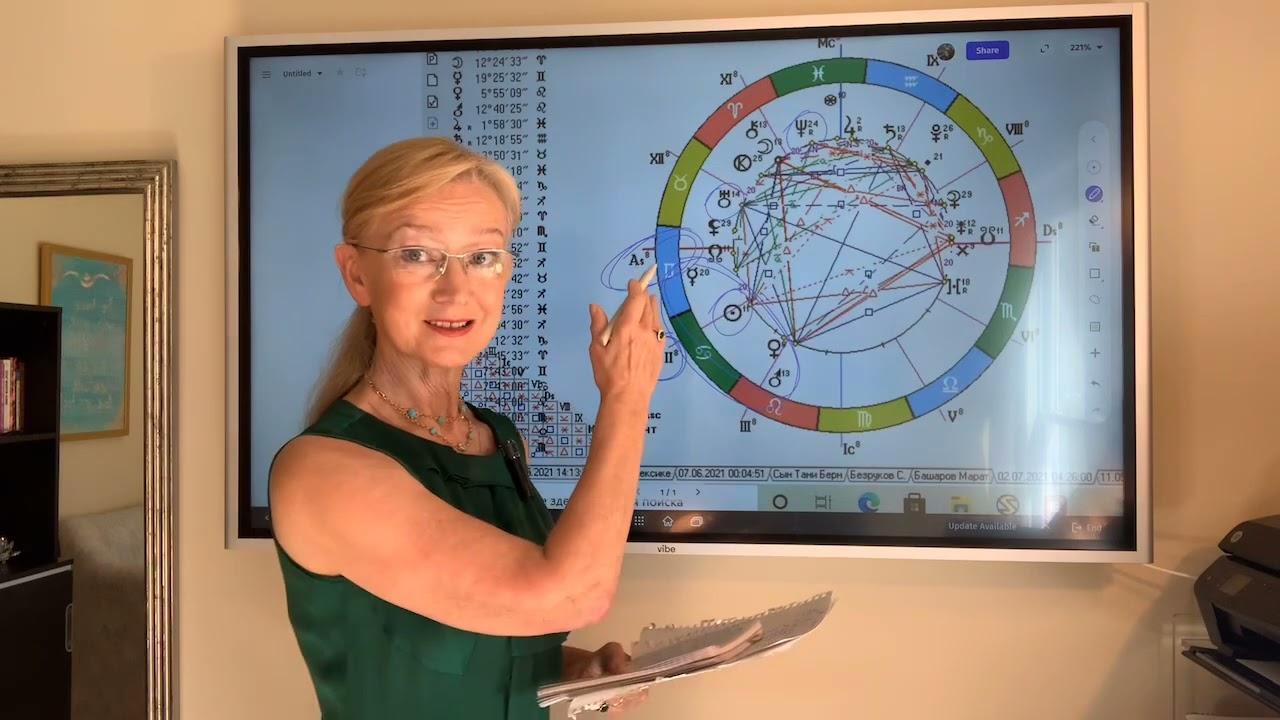 Близнецы- гороскоп на июль 2021 Финансы Доход Приобретения Самооценка Энергия Здоровье Отношения