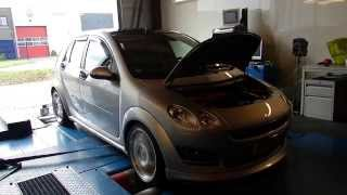 Smart Forfour Brabus - Dyno Run