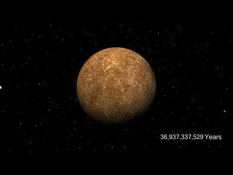 Stellar Metamorphosis: The Holy Shit Theory