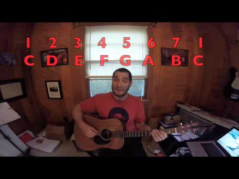 Musical Modes Intro Lesson-Scale Degrees