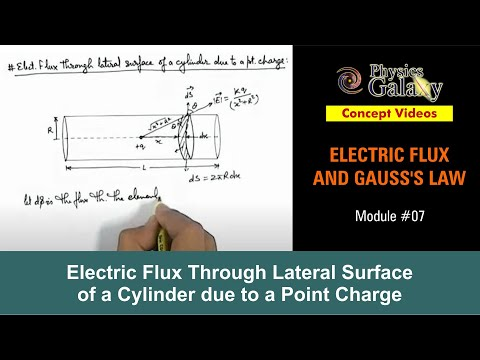 7. Physics | Electric Flux Through Lateral Surface of a Cylinder due to a Point Charge