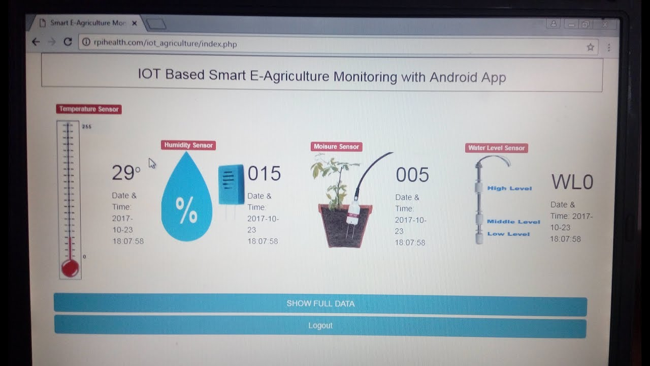 IOT Based Smart E Agriculture Monitoring on Webpage Motor Controling with  Android App