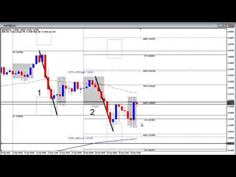 Forex supply demand site www.forexfactory.com