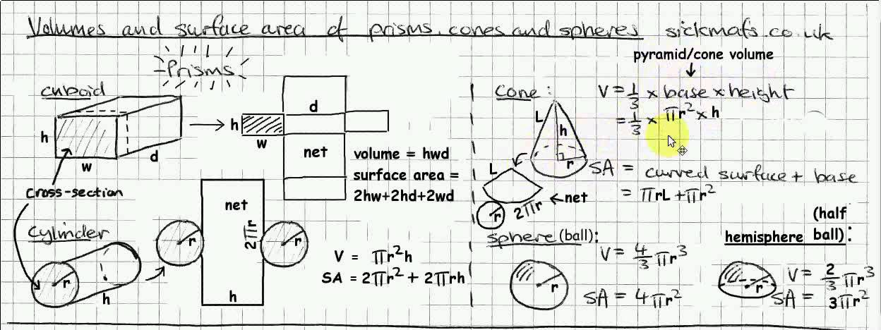 Gcse Maths Volume And Surface Area Of Prisms Cones And Spheres By
