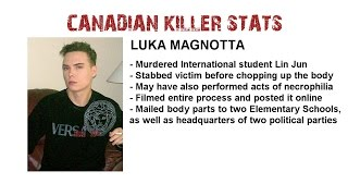 Canada's Sociopaths (Luka Magnotta) - A Dose of Buckley