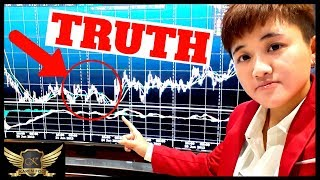What People Won't Tell You About Forex Trading (Truth)