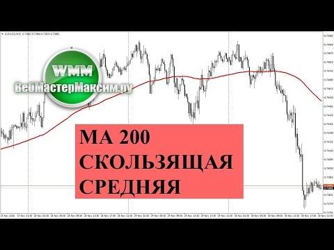 MA 200 дневная скользящая средняя