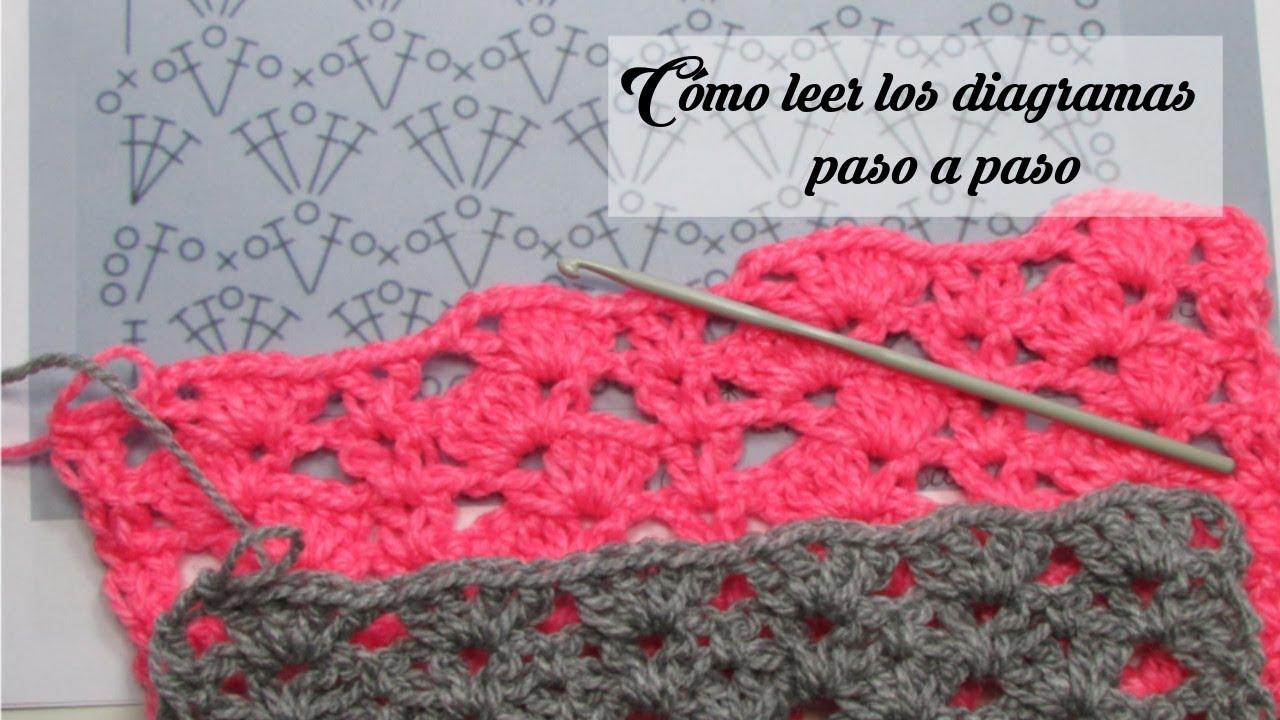 Muy fácil! Aprende a leer diagramas en crochet - Mi Rincón del ...