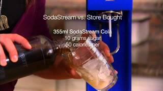 Soda Stream CBL 819 Thumbnail