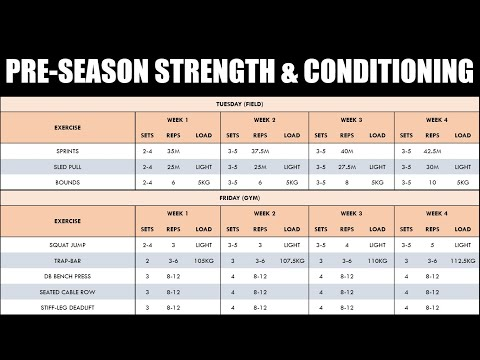 Pre-Season Strength & Conditioning Training | For Soccer Players