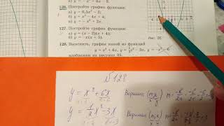 128 Алгебра 9 класс Графики функций