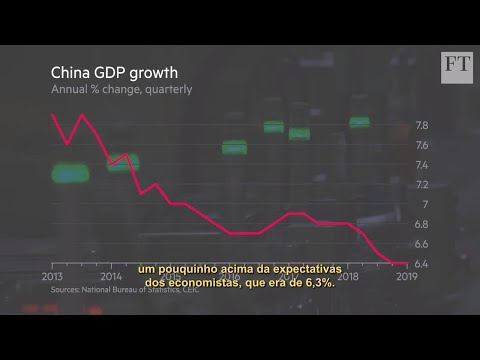 A economia da China está de volta aos trilhos?
