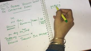 How to prepare 'English Section' for competitive exams- 1