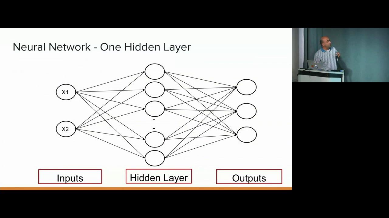 Deep Learning with PyTorch - Ramesh Sampath - SF Python Meetup - Feb 2018