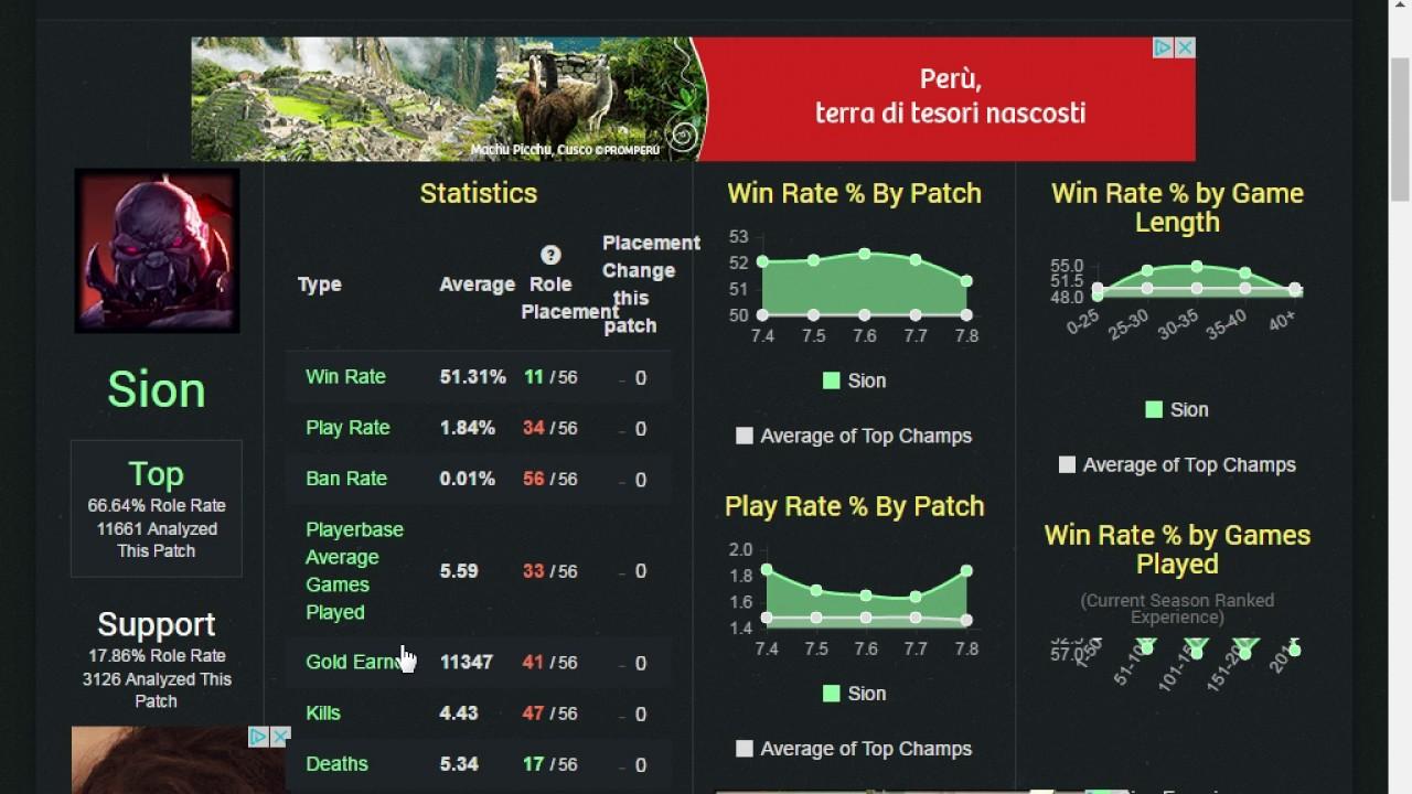 league win rates