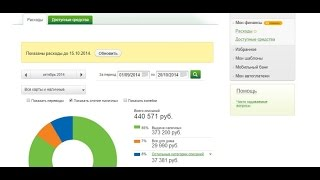 350 000 рублей в интернете ежемесячно используя всего 3 сервиса!!!