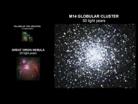 Planets, Stars, Nebulae, Galaxies - Universe Size ...