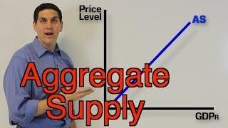 Macro 3.2- Aggregate Supply Practice