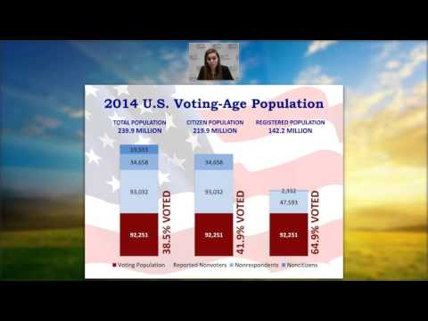 Topic: North Texas  | Who Cares? The Data Behind Voter Apathy