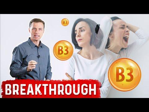 B3 (Niacin) and Schizophrenia