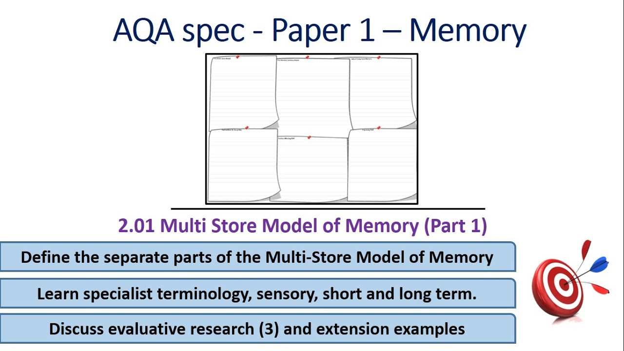multi store model essay plan Examine one interaction between cognition and physiology in terms of behaviour  one of the very influential early models of how our memory works was the multi-store model of memory (atkinson and shiffrin, 1968)  you will need to plan an essay which will be about 2-3 sides of a4 long, including a detailed focus on the command term.